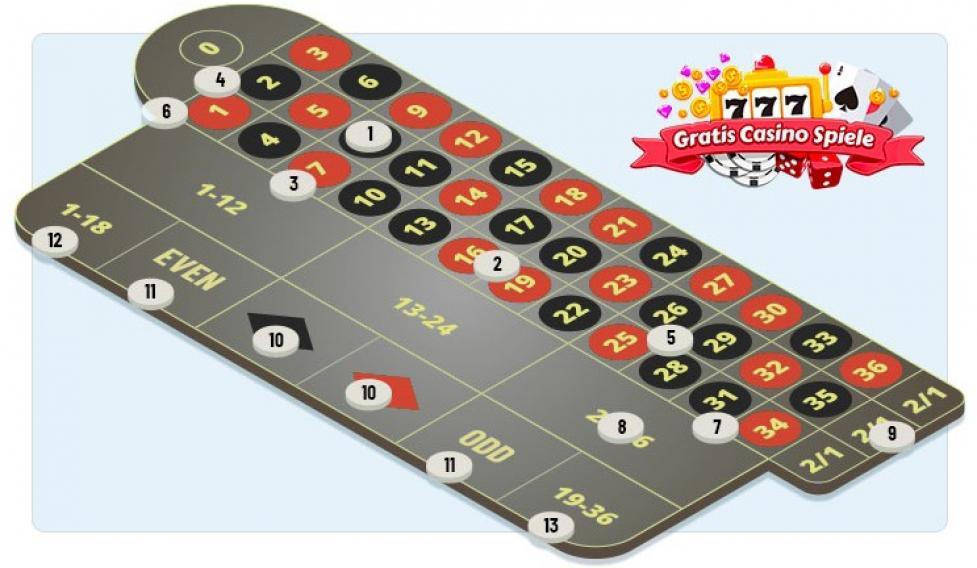 darmowa gotowka 10 euro za rejestracje casino