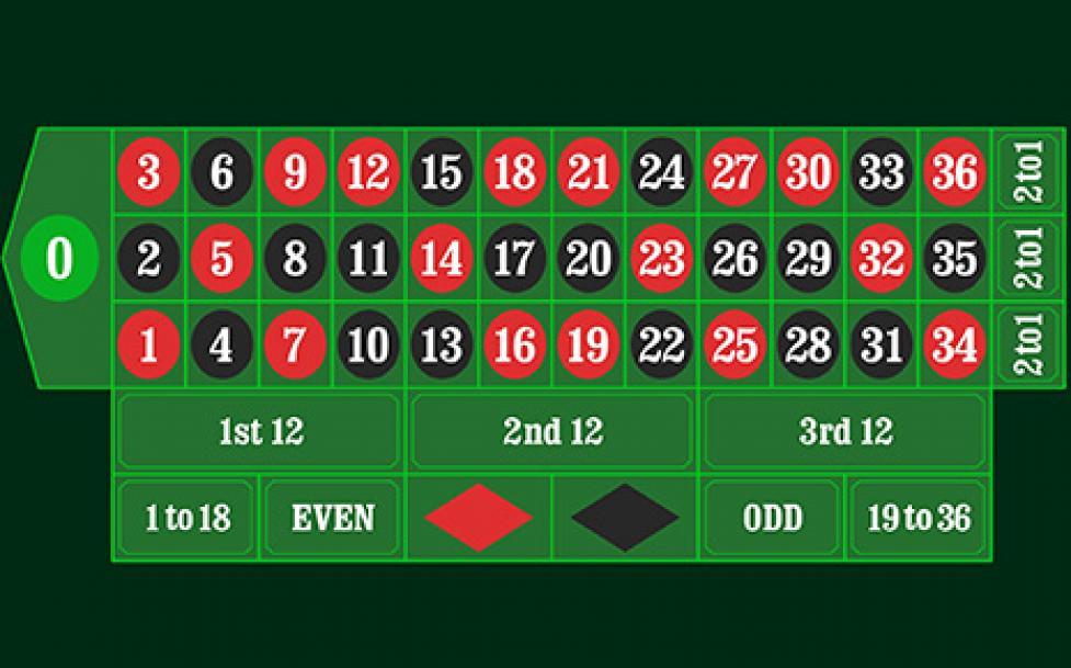 lotto spielen chance